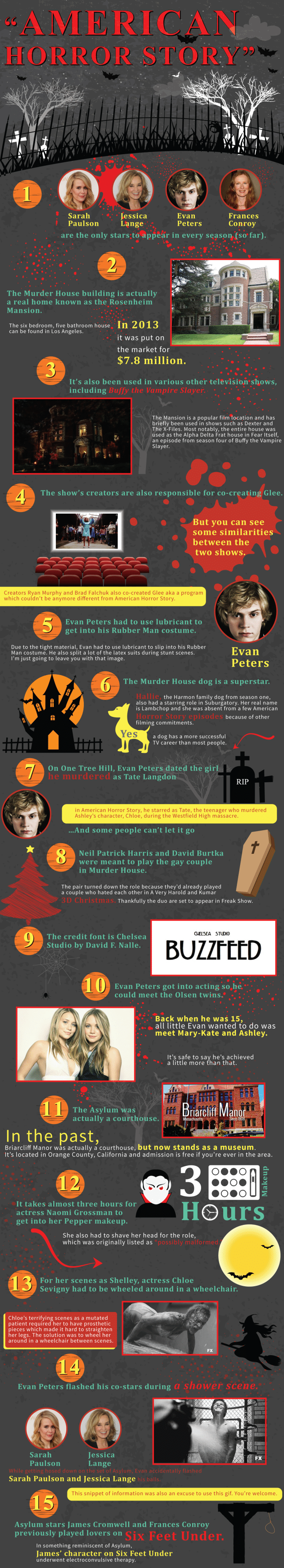 American Horror Story Infographic
